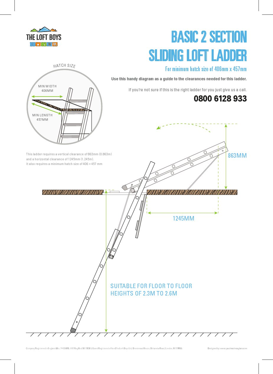 The Loft Boys Package Builder Wiring Diagram For Light Need Help Measuring