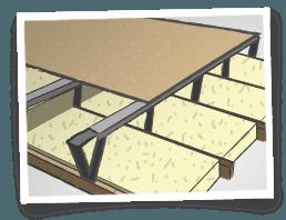 LoftZone StoreFloor