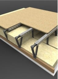 LoftZone - loft boarding